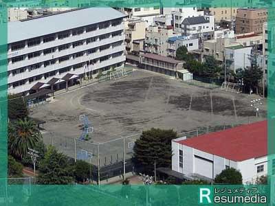 佐津川愛美 城内中学校